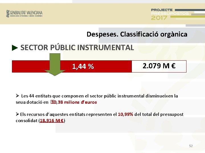 Despeses. Classificació orgànica ► SECTOR PÚBLIC INSTRUMENTAL + 1, 44 % 2. 079 M