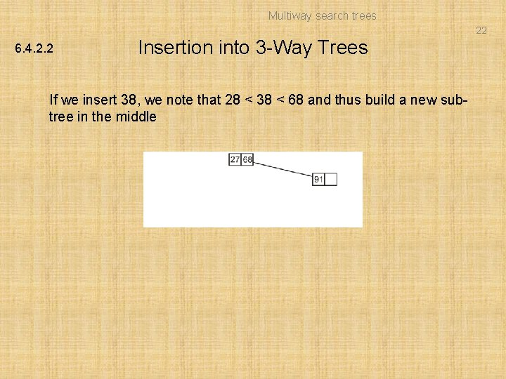 Multiway search trees 22 6. 4. 2. 2 Insertion into 3 -Way Trees If