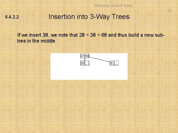 Multiway search trees 23 6. 4. 2. 2 Insertion into 3 -Way Trees If