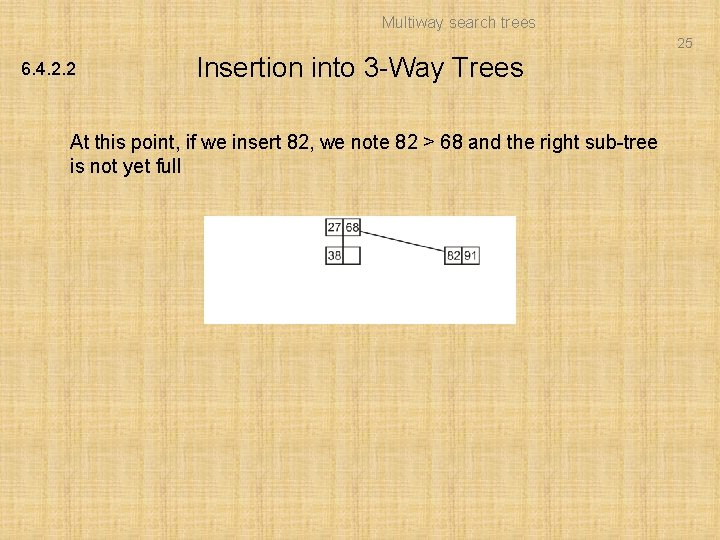 Multiway search trees 25 6. 4. 2. 2 Insertion into 3 -Way Trees At