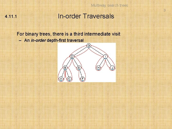 Multiway search trees 3 4. 11. 1 In-order Traversals For binary trees, there is