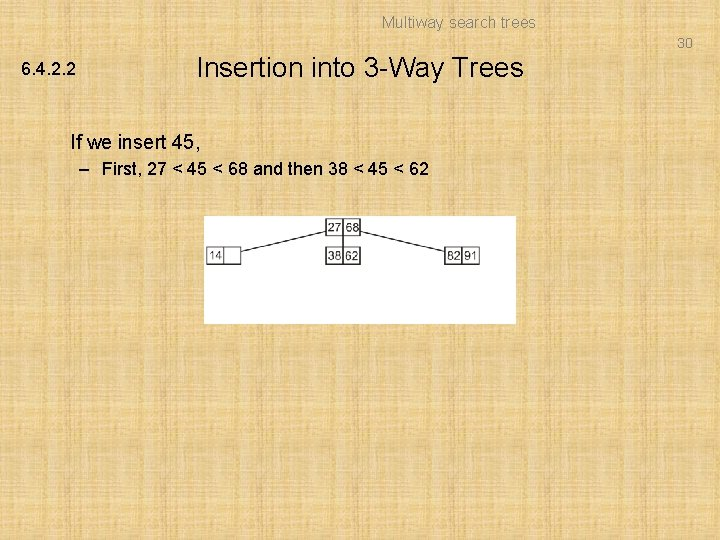 Multiway search trees 30 6. 4. 2. 2 Insertion into 3 -Way Trees If