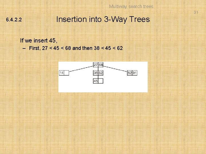 Multiway search trees 31 6. 4. 2. 2 Insertion into 3 -Way Trees If