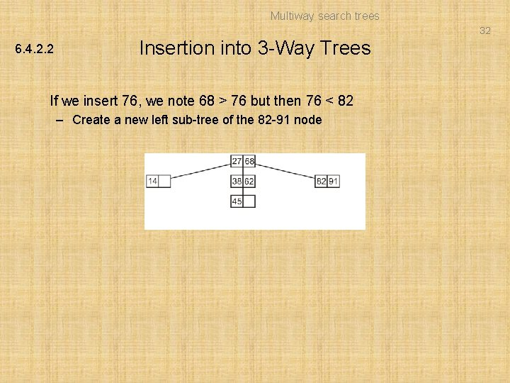 Multiway search trees 32 6. 4. 2. 2 Insertion into 3 -Way Trees If