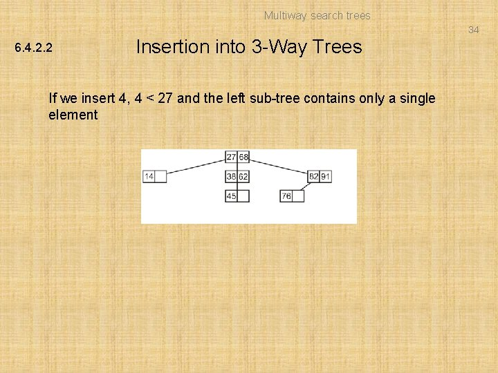 Multiway search trees 34 6. 4. 2. 2 Insertion into 3 -Way Trees If