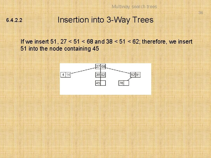 Multiway search trees 36 6. 4. 2. 2 Insertion into 3 -Way Trees If