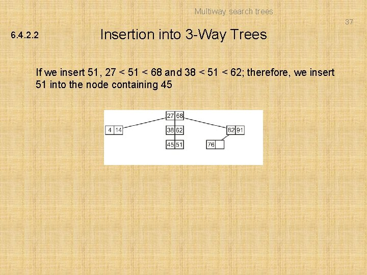 Multiway search trees 37 6. 4. 2. 2 Insertion into 3 -Way Trees If