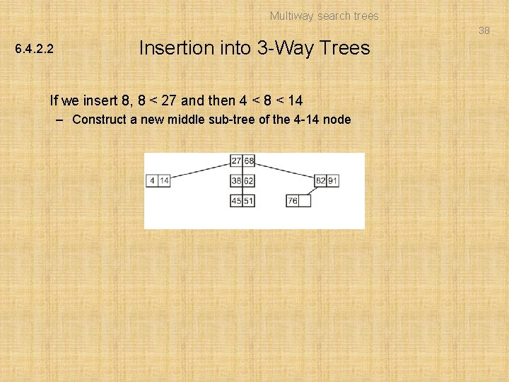 Multiway search trees 38 6. 4. 2. 2 Insertion into 3 -Way Trees If