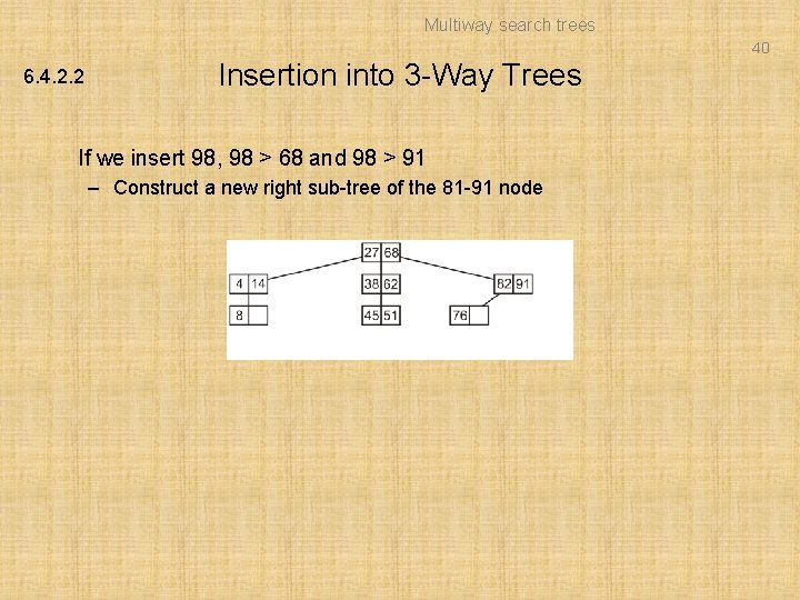 Multiway search trees 40 6. 4. 2. 2 Insertion into 3 -Way Trees If