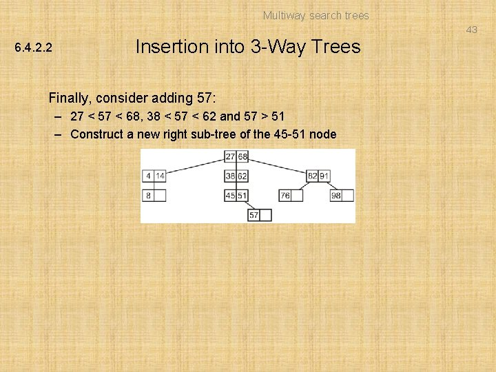 Multiway search trees 43 6. 4. 2. 2 Insertion into 3 -Way Trees Finally,
