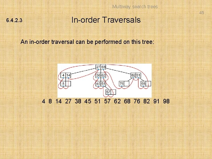 Multiway search trees 45 6. 4. 2. 3 In-order Traversals An in-order traversal can