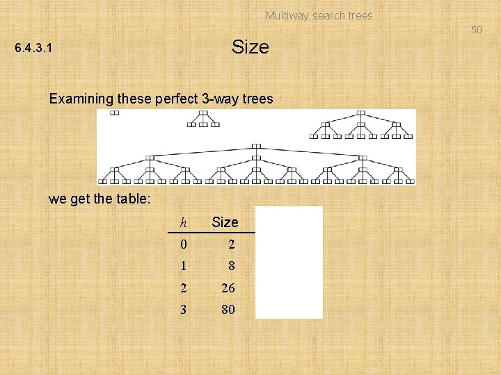 Multiway search trees 50 Size 6. 4. 3. 1 Examining these perfect 3 -way