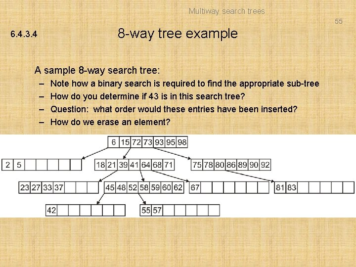 Multiway search trees 55 8 -way tree example 6. 4. 3. 4 A sample