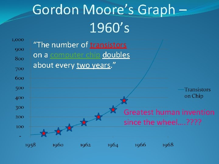 "Gordon Moore's Graph – 1960's ""The number of transistors on a computer chip doubles"