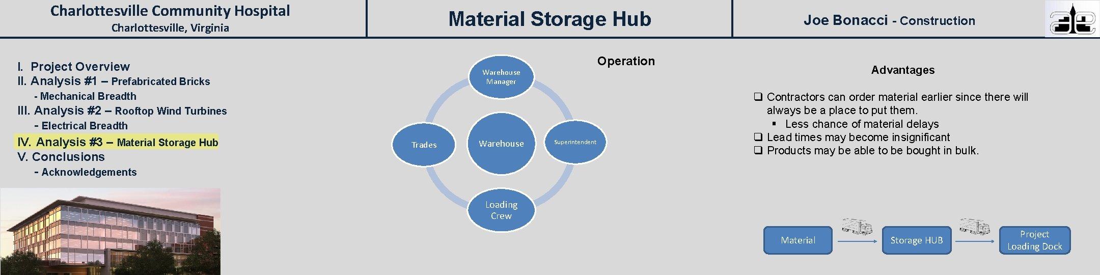 Charlottesville Community Hospital Material Storage Hub Charlottesville, Virginia I. Project Overview II. Analysis #1