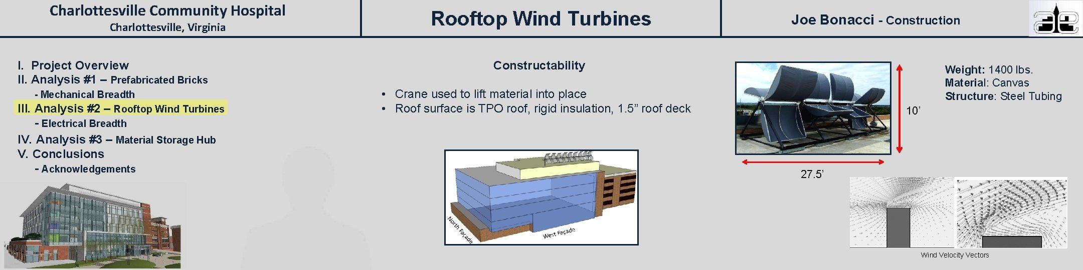 Charlottesville Community Hospital Rooftop Wind Turbines Charlottesville, Virginia I. Project Overview II. Analysis #1