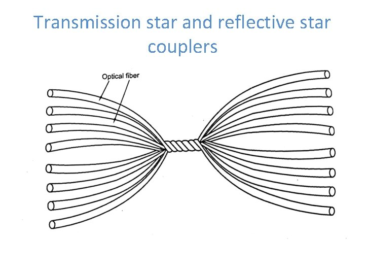 Transmission star and reflective star couplers