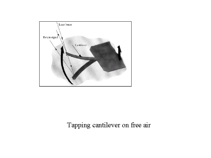 Tapping cantilever on free air