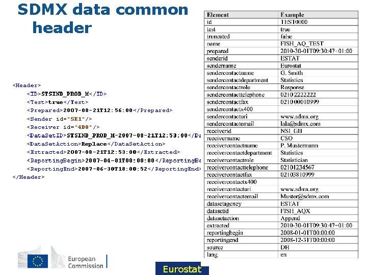 SDMX data common header Eurostat