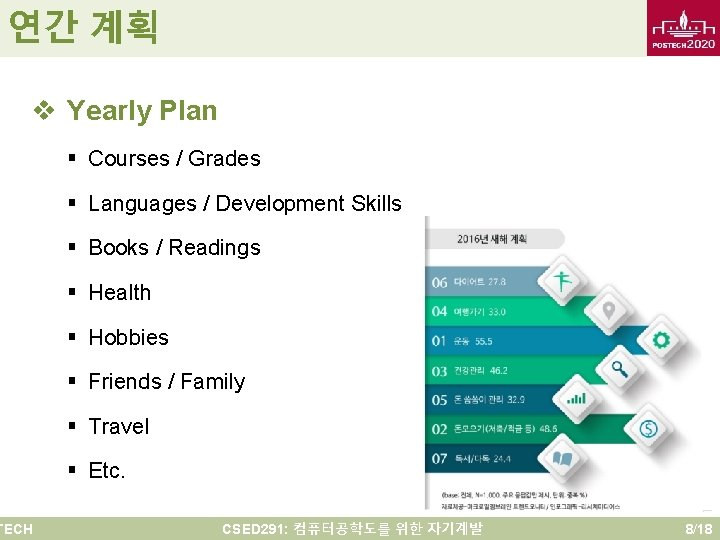연간 계획 v Yearly Plan TECH § Courses / Grades § Languages / Development