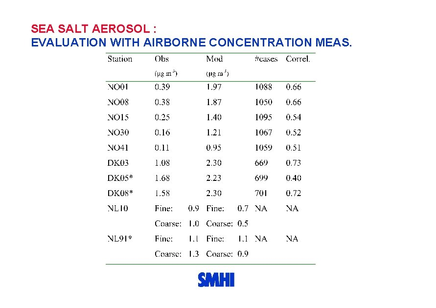 SEA SALT AEROSOL : EVALUATION WITH AIRBORNE CONCENTRATION MEAS.
