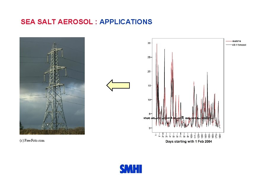 SEA SALT AEROSOL : APPLICATIONS (c) Free. Foto. com