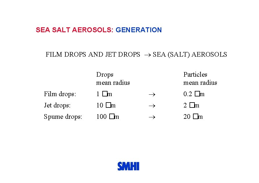 SEA SALT AEROSOLS: GENERATION FILM DROPS AND JET DROPS SEA (SALT) AEROSOLS Drops mean