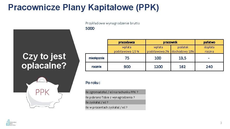 Pracownicze Plany Kapitałowe (PPK) Przykładowe wynagrodzenie brutto 5000 Czy to jest opłacalne? pracodawca wpłata