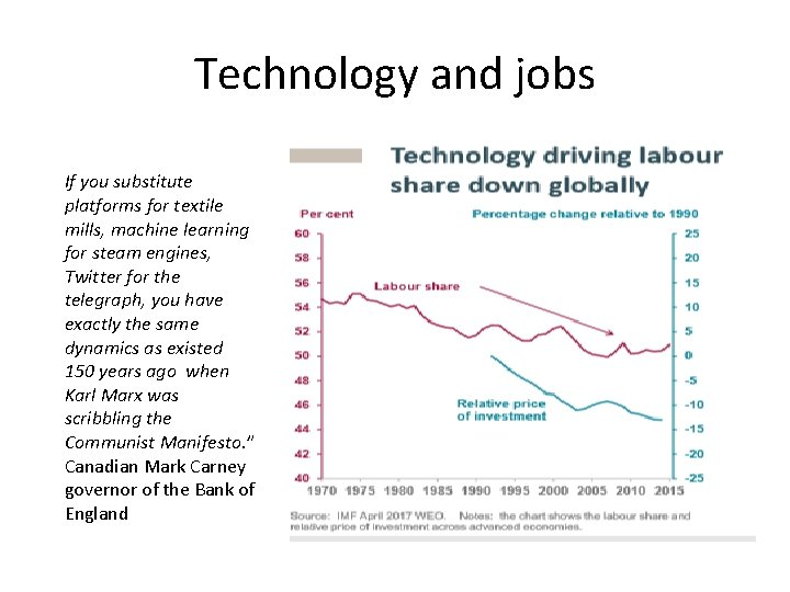 Technology and jobs If you substitute platforms for textile mills, machine learning for steam
