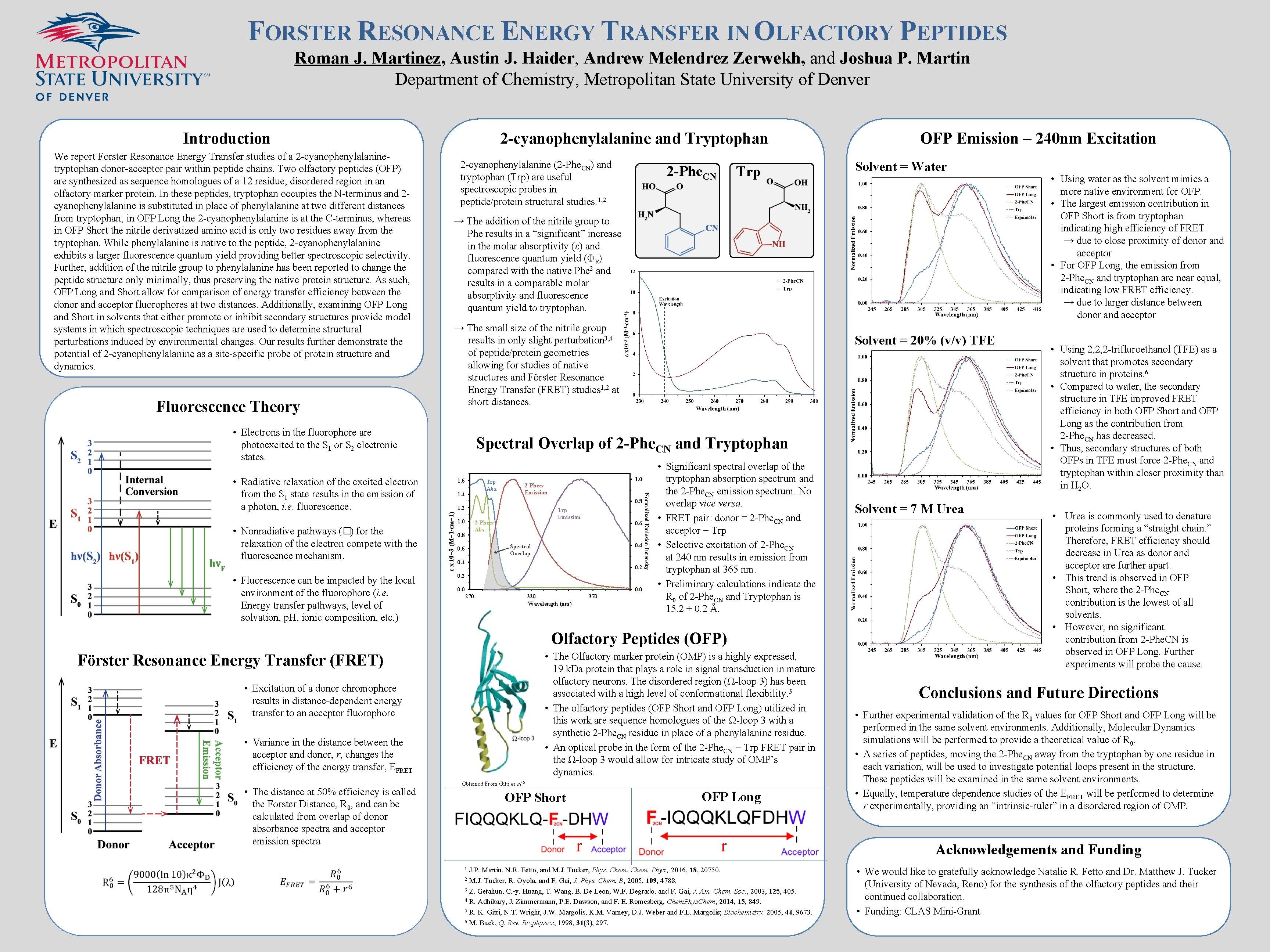 FORSTER RESONANCE ENERGY TRANSFER IN OLFACTORY PEPTIDES Roman J. Martinez, Austin J. Haider, Andrew