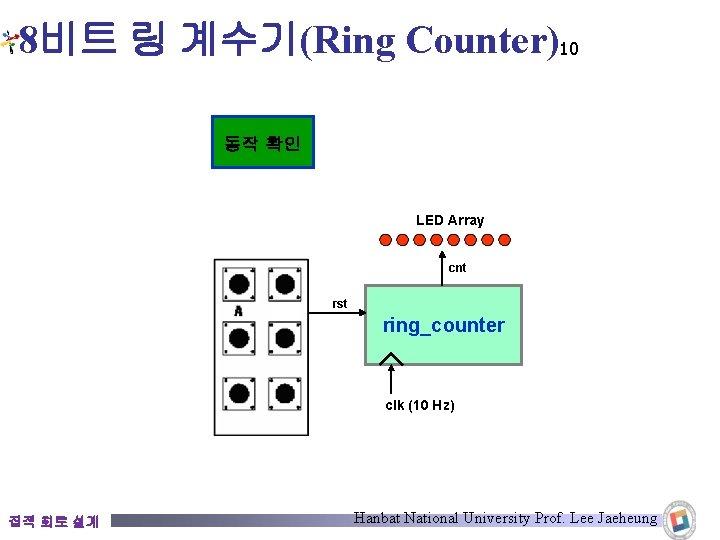 8비트 링 계수기(Ring Counter)10 동작 확인 LED Array cnt rst ring_counter clk (10 Hz)