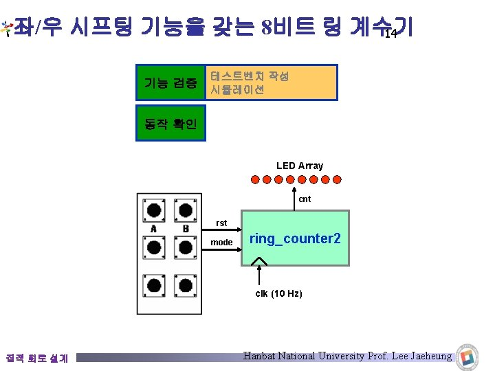 좌/우 시프팅 기능을 갖는 8비트 링 계수기 14 기능 검증 테스트벤치 작성 시뮬레이션 동작