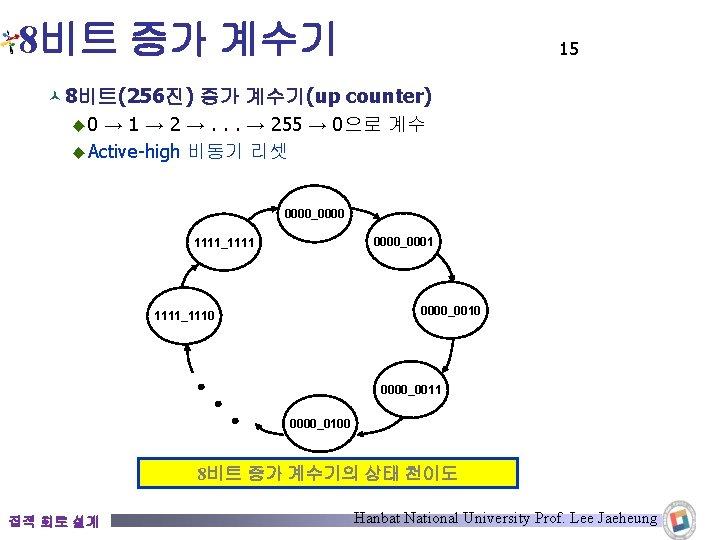 8비트 증가 계수기 15 © 8비트(256진) 증가 계수기(up counter) ◆ 0 → 1 →