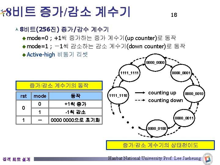 8비트 증가/감소 계수기 18 © 8비트(256진) 증가/감수 계수기 ◆ mode=0 ; +1씩 증가하는 증가
