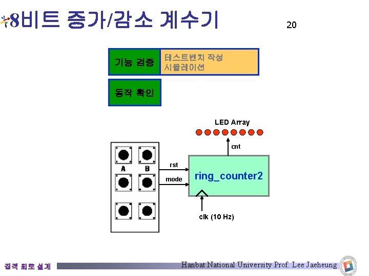 8비트 증가/감소 계수기 기능 검증 20 테스트벤치 작성 시뮬레이션 동작 확인 LED Array cnt