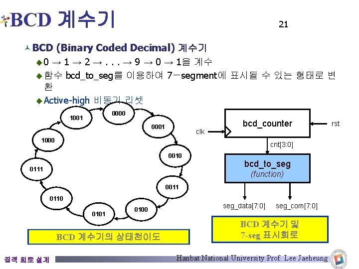 BCD 계수기 21 © BCD (Binary Coded Decimal) 계수기 ◆ 0 → 1 →