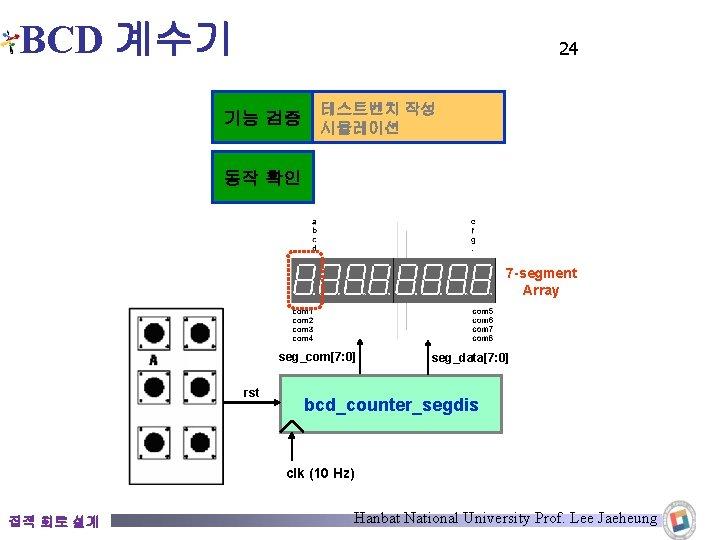 BCD 계수기 24 기능 검증 테스트벤치 작성 시뮬레이션 동작 확인 7 -segment Array seg_com[7: