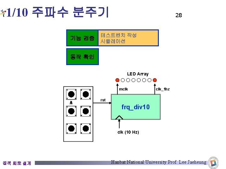 1/10 주파수 분주기 기능 검증 28 테스트벤치 작성 시뮬레이션 동작 확인 LED Array mclk