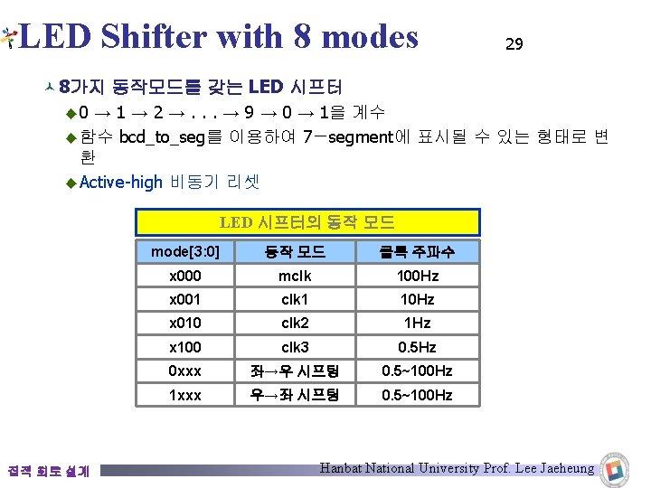 LED Shifter with 8 modes 29 © 8가지 동작모드를 갖는 LED 시프터 ◆ 0
