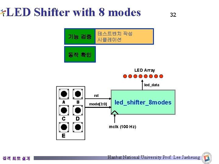 LED Shifter with 8 modes 기능 검증 32 테스트벤치 작성 시뮬레이션 동작 확인 LED