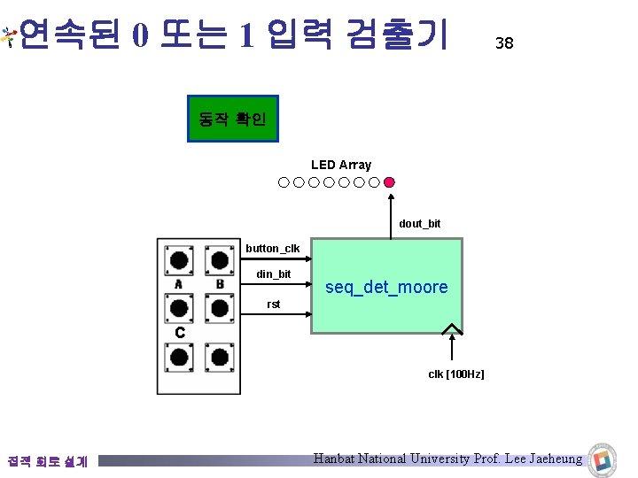 연속된 0 또는 1 입력 검출기 38 동작 확인 LED Array dout_bit button_clk din_bit
