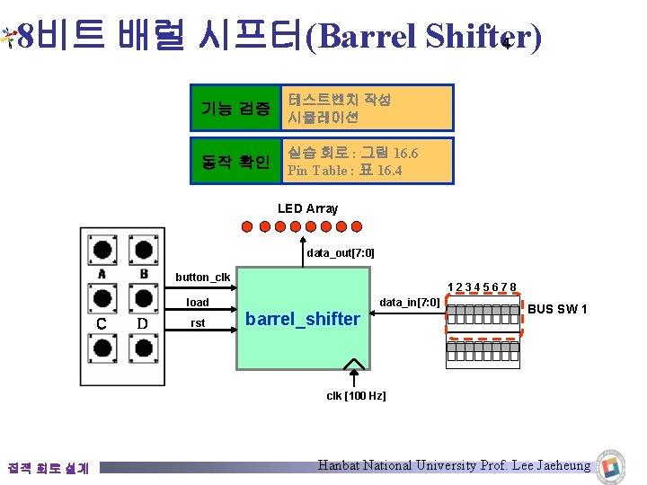 8비트 배럴 시프터(Barrel Shifter) 4 기능 검증 테스트벤치 작성 시뮬레이션 동작 확인 실습 회로