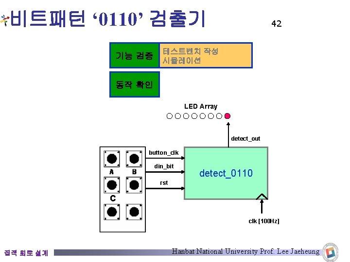 비트패턴 ' 0110' 검출기 기능 검증 42 테스트벤치 작성 시뮬레이션 동작 확인 LED Array