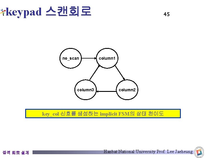 keypad 스캔회로 no_scan column 3 45 column 1 column 2 key_col 신호를 생성하는 implicit