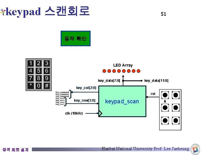 keypad 스캔회로 51 동작 확인 LED Array key_data[7: 0] key_data[11: 8] key_col[2: 0] rst