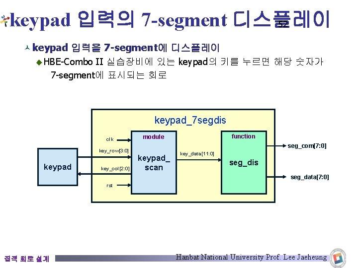 keypad 입력의 7 -segment 디스플레이 52 © keypad 입력을 7 -segment에 디스플레이 ◆ HBE-Combo