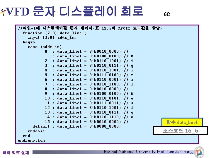 VFD 문자 디스플레이 회로 68 //라인-1에 디스플레이될 문자 데이터(표 12. 5의 ASCII 코드값을 할당)