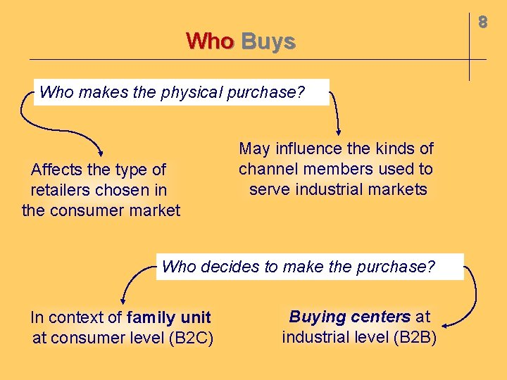 Who Buys Who makes the physical purchase? Affects the type of retailers chosen in