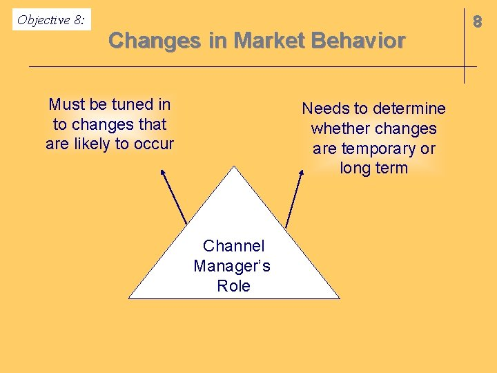 Objective 8: Changes in Market Behavior Must be tuned in to changes that are