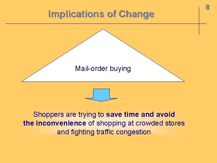 Implications of Change Mail-order buying Shoppers are trying to save time and avoid the
